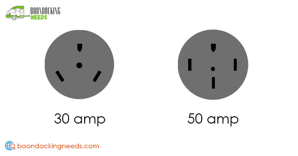 30 and 50 amp RV receptacle