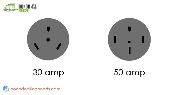 30 amp vs 50 amp plug