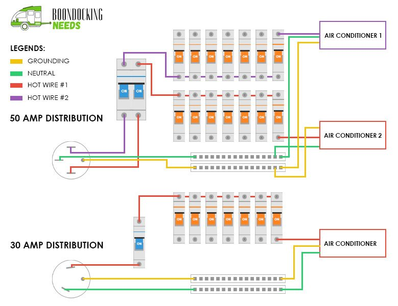 50 and 30 amp RV power distribution board diagram